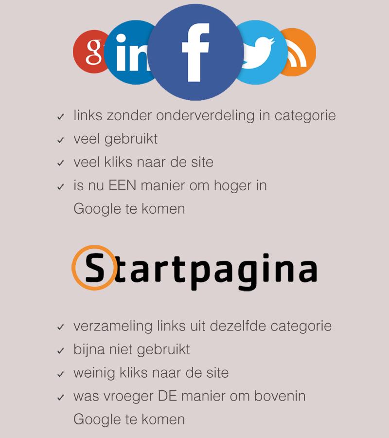 linkbuilding via social media